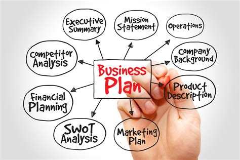 What does a business plan include yahoo small business jpg 1000x667
